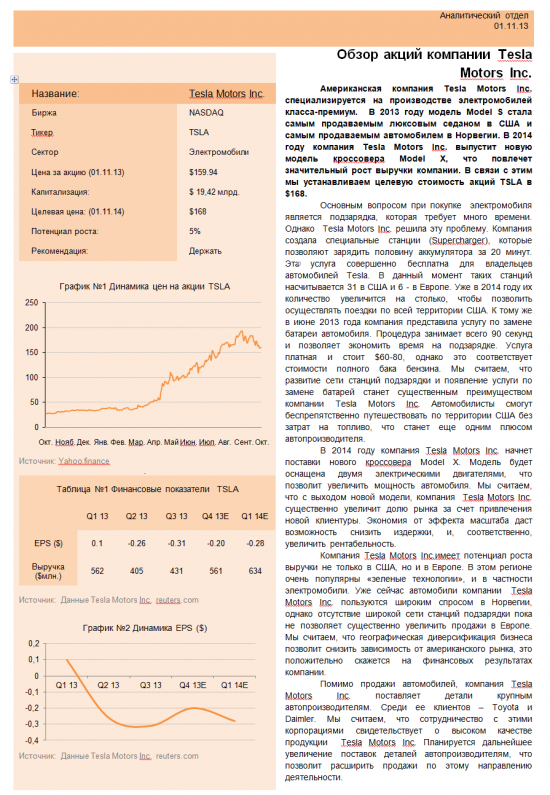 Обзор акций компании Tesla.