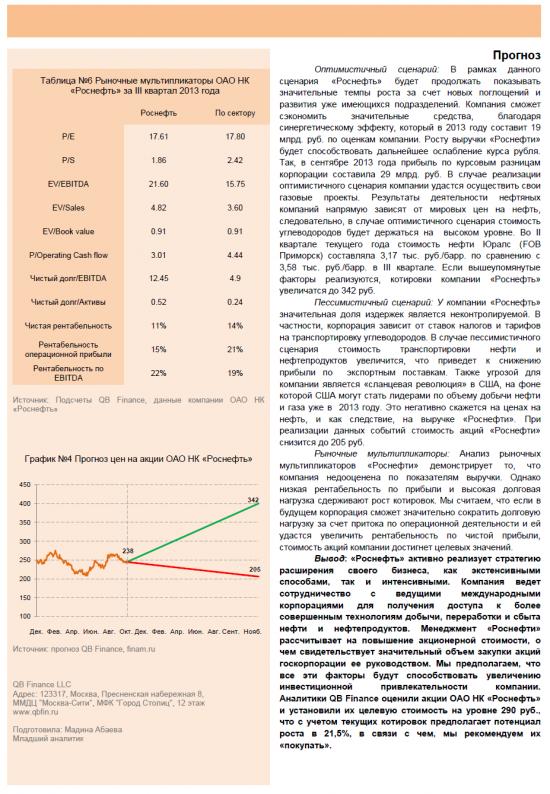 Обзор и прогноз компании Роснефть.