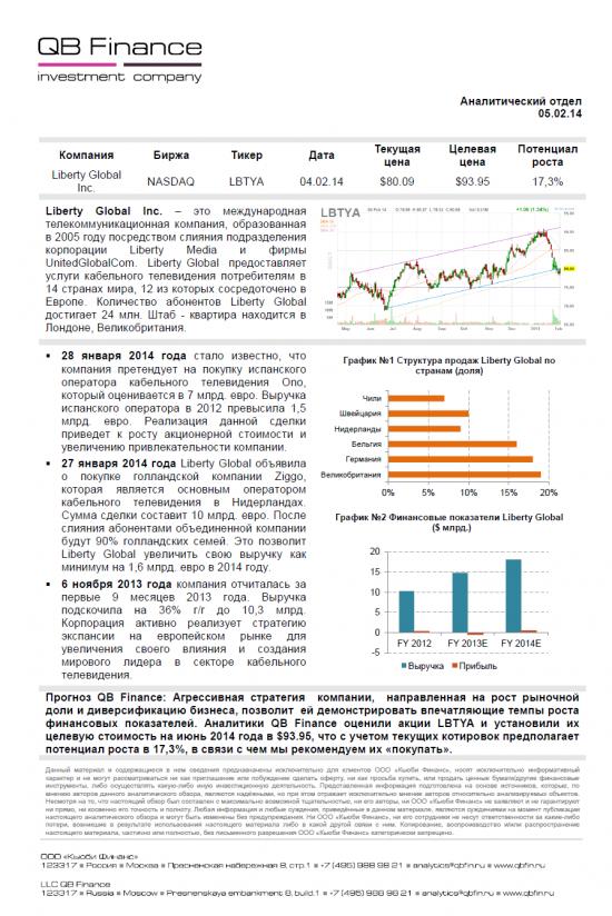 Обзор акций компании Liberty Global Inc.