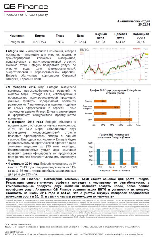 Обзор акций компании Entegris (ENTG). Рекомендация Покупать.