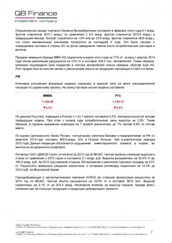 - 09.04.14 - Ежедневный обзор фондовых рынков