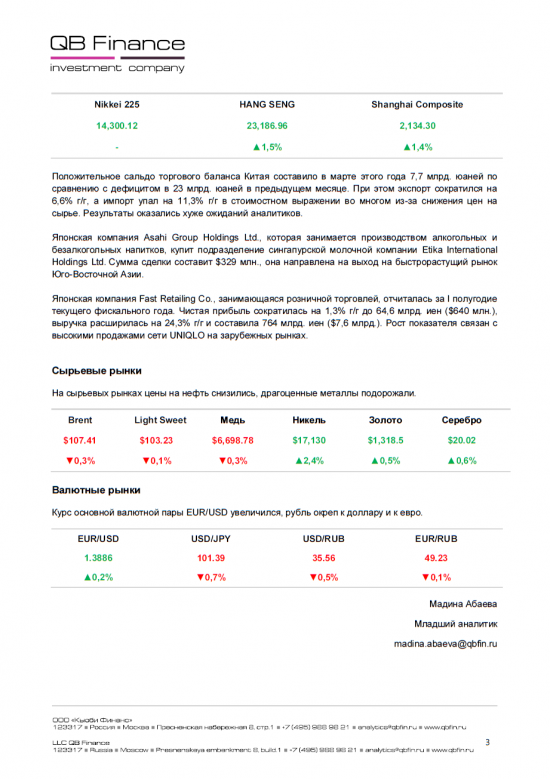 - 10.04.14 - Ежедневный обзор фондовых рынков