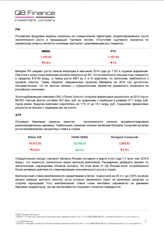 - 21.04.14 - Ежедневный обзор фондовых рынков