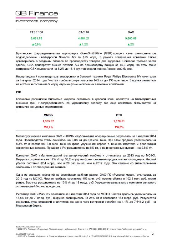 - 22.04.14 - Ежедневный обзор фондовых рынков