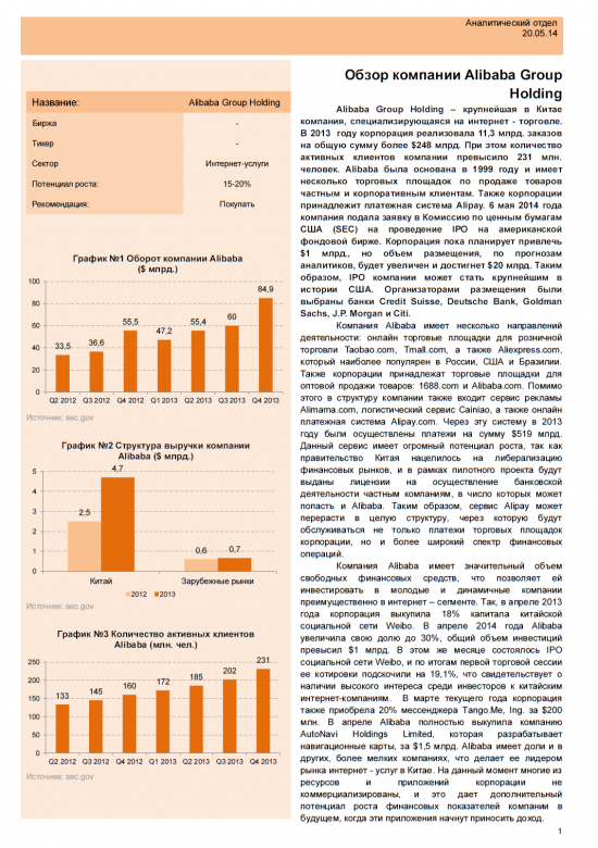 Обзор компании Alibaba Group Holding.