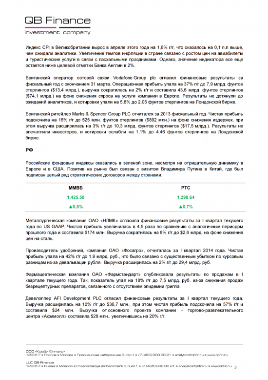 - 20.05.14 - Ежедневный обзор фондовых рынков