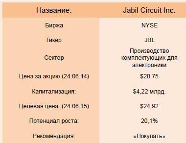 Обзор акций компании Jabil Circuit Inc.