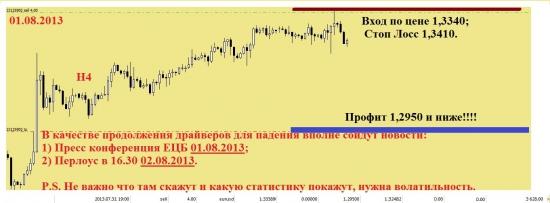 В сделку вошел 31.07.2013, все идет как и планировал по EUR/USD.