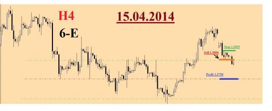 Евро-доллар, Герчик уже в сделке.