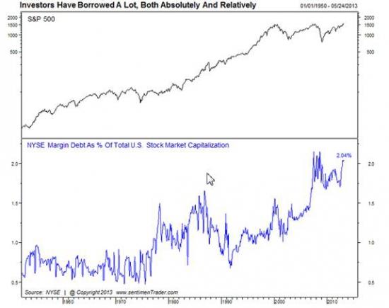 Повторят ли американские индексы 7% крэш, как японсий индекс на этой неделе.