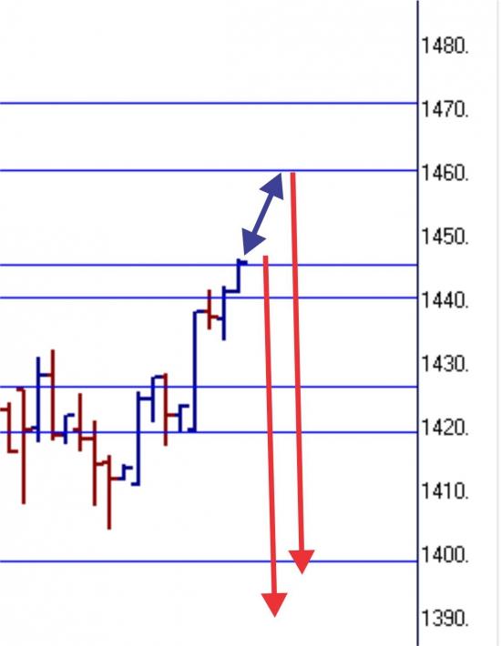 10.04.13 Индекс РТС и его деривативы