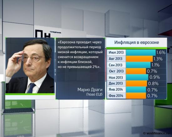 Ставки по ЕЦБ, к чему готовиться?