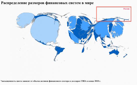 Россия стала мировой финансовой окраиной
