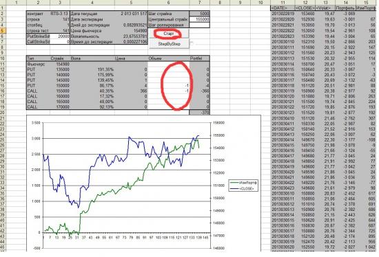 Тестирование опционных стратегий в Excel.