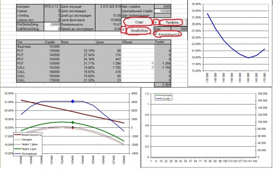 Тестирование опционных стратегий в Excel. Часть 3.