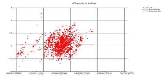 Анализ результатов торговой стратегии в зависимости от состояния торгуемых тикеров