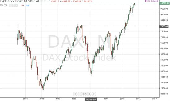 ЕЦБ в ловушке