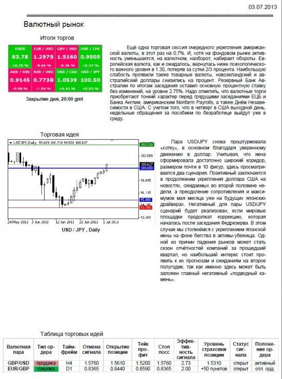 Для любителей валютного рынка