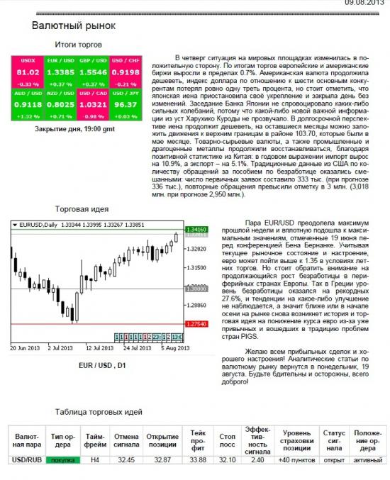 Обзор валютного рынка для любителей