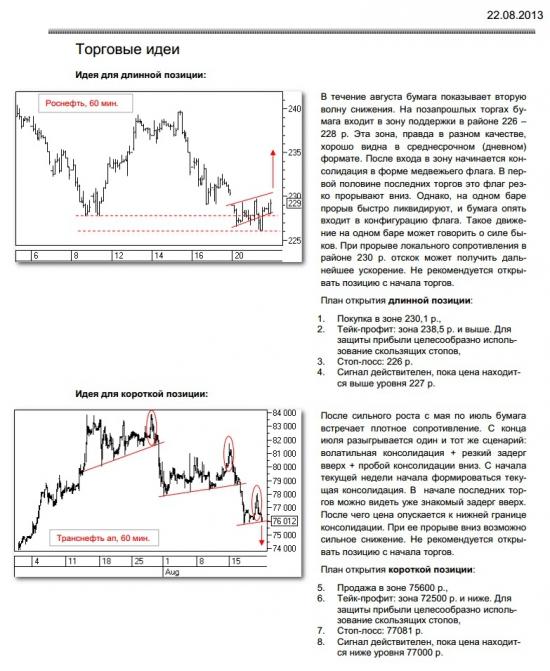 Торговые идеи по роснефти и транснефти