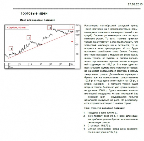 Торговая рекомендация Сбербанк