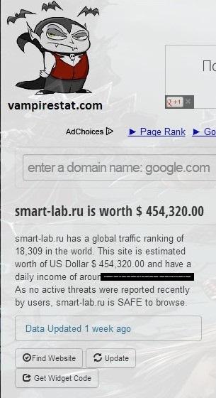 Сколько стоит сайт smart-lab.ru