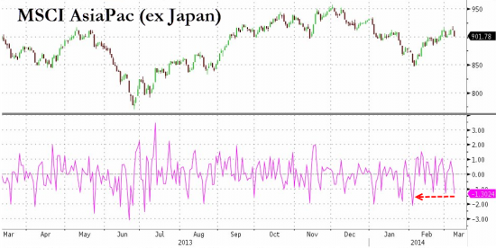 Паника в Китае усиливается