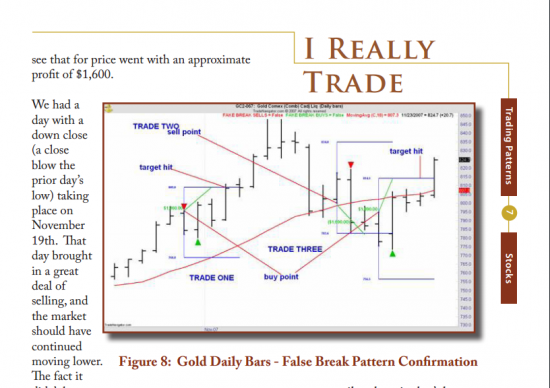 Trading Patterns  for Stocks &  Commodities Larry Willams PDF  (Случайно нарыл на английских сайтах)