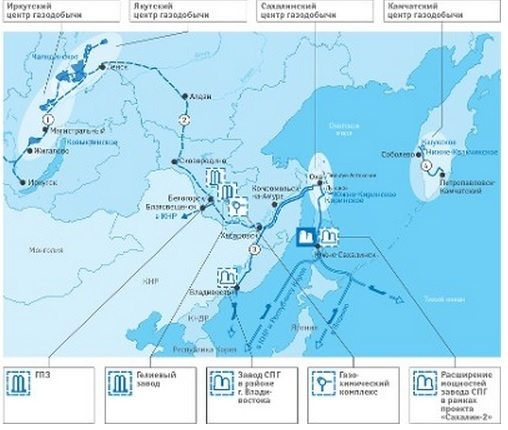 Китай до последнего выторговывает лучшие условия по поставкам газа