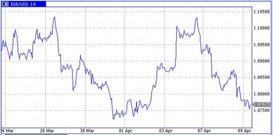 Новый рекорд запасов обваливает цены нефти