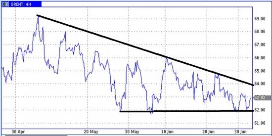 """Cитуация вокруг Греции и Ирана сигналит """"товсь"""", а рынки пока сохраняют относительное спокойствие"""