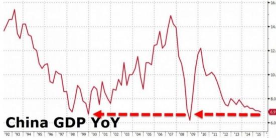 Замедление Китая и противоречия перед совещанием 21 октября снижают цены нефти