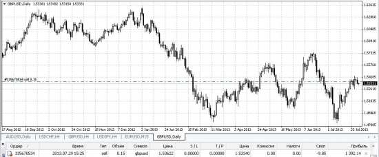 3# sell GBP/USD