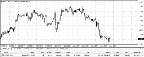 3# sell GBP/USD close