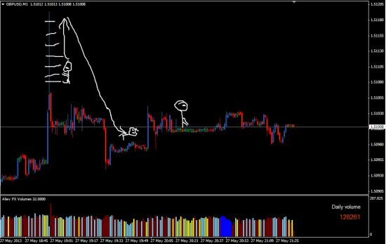 Рынок дает нам знак...как быть и что делать?)))