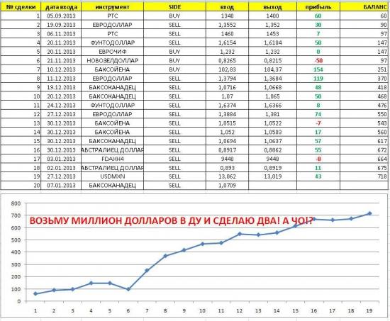 ★ MasterYoda ★  Фиксируем прибыль по шорту USDMXN по текущей   13,019
