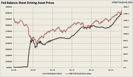 На злобу дня - S&P и КуЕ