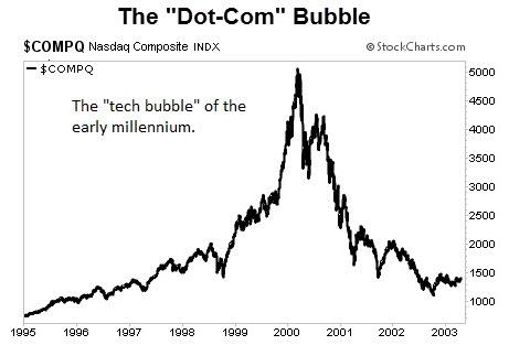 Как надувались и чпокались пузыри