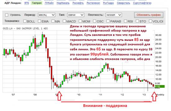 Газпром, мысль в массы!
