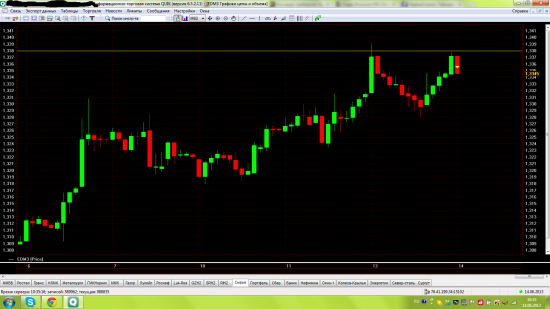 Шортим с Олегом Богатовым  доллар - евро