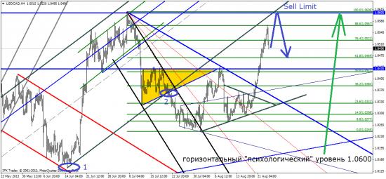 Обзор валютного рынка за период 26-30.08.2013