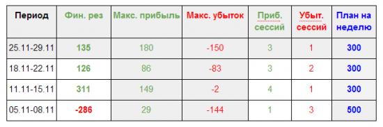 443cd6 Антон Кривушичев: прощай, 2013 й, или гениями в трейдинге все таки рождаются.
