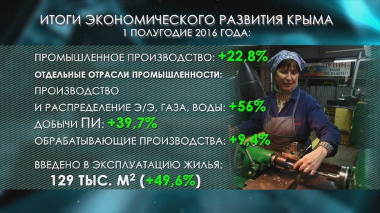 Крым-24. Экономика. 10.08.2016