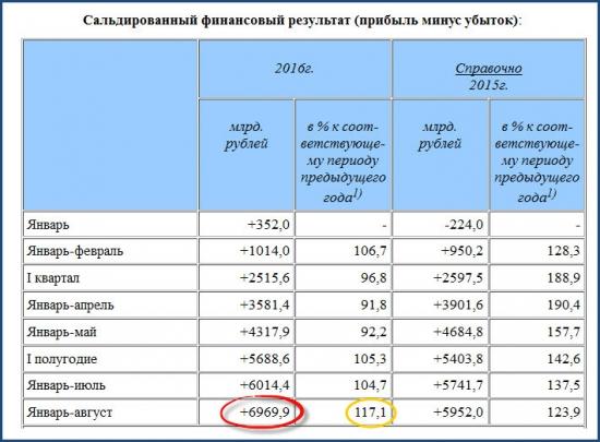 Крым-24. Экономика. 26.10.2016