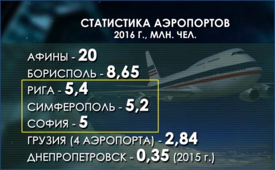 Крым-24. Экономика 16.01.2017