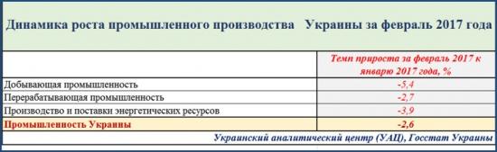 Произведено в России или Статистика знает всё 26.03.2017