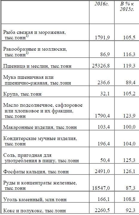 Охотское море наше или Статистика знает всё 31.03.2017