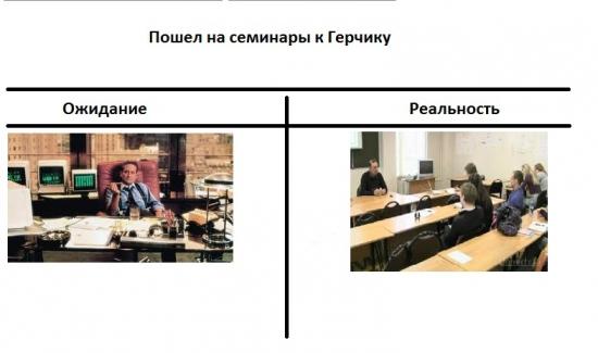Тематические мемы об А.Герчике