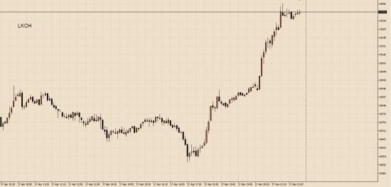 О манипуляциях на Российском рынке. Или найди 10 отличий:)