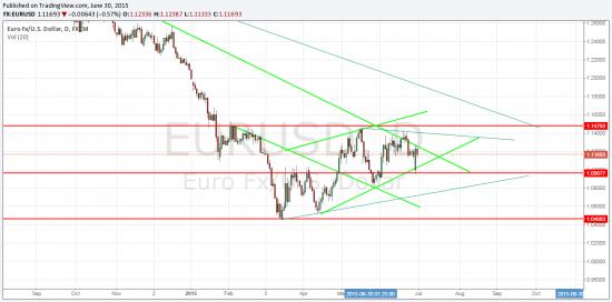 евро, что за паника?